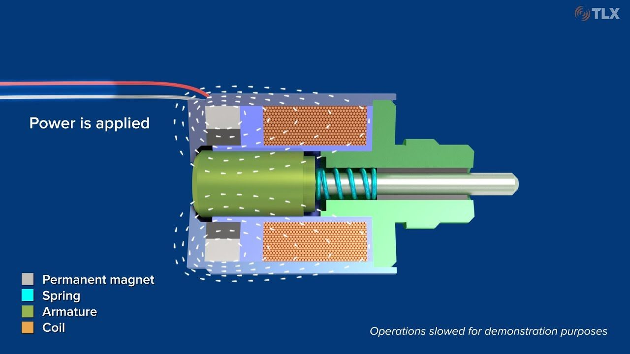 See how latching solenoids operate without consuming constant power.