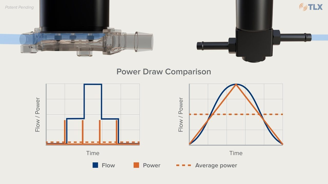 Learn how a discrete proportional valve provides different flow control than a standard proportional valve.