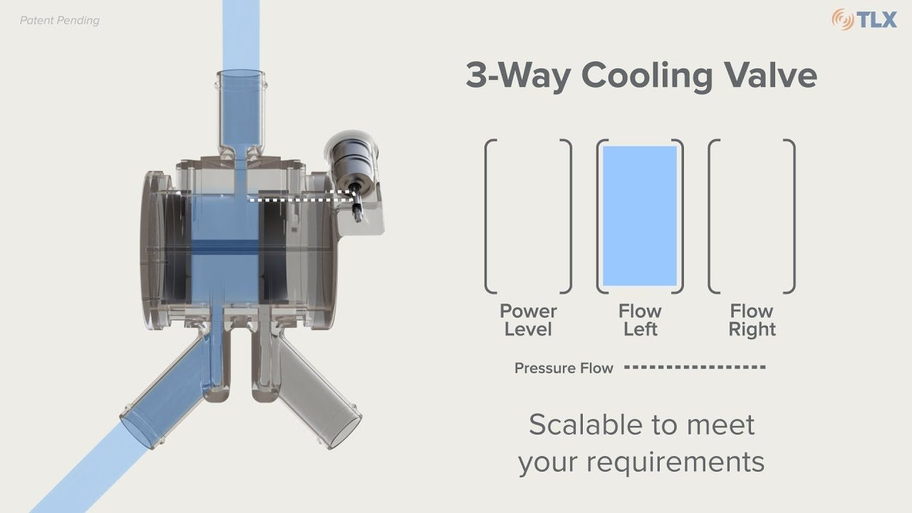 See how our four newest valves for fluid control work and discover how they can be customized to fit your application.
