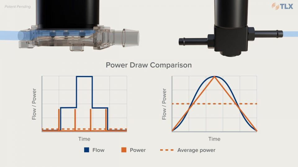 Learn the difference between a discrete proportional valve and a standard proportional valve.